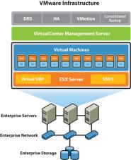 materiel/vmwareinfrastructure.jpg