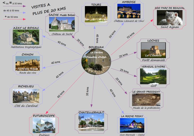 carte touristique des visites se situant à + de 20 kms de nos chambres d'hôtes
